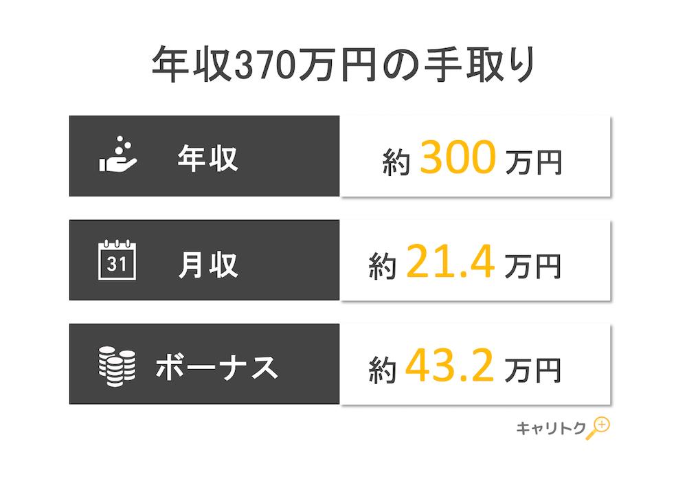 年収370万円の手取り額と生活レベル