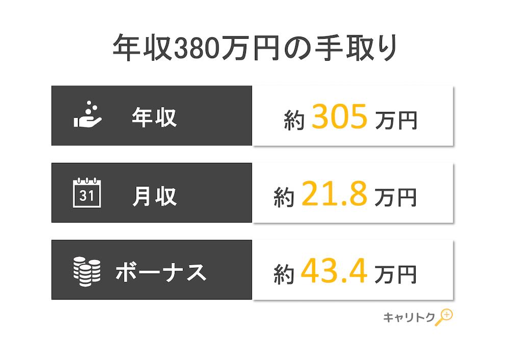 年収380万円の手取り額と生活レベル
