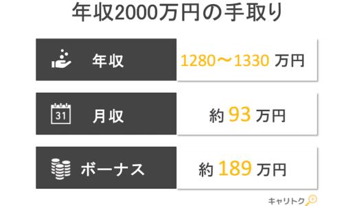 年収2000万円サラリーマンの手取り額と生活レベルを解説