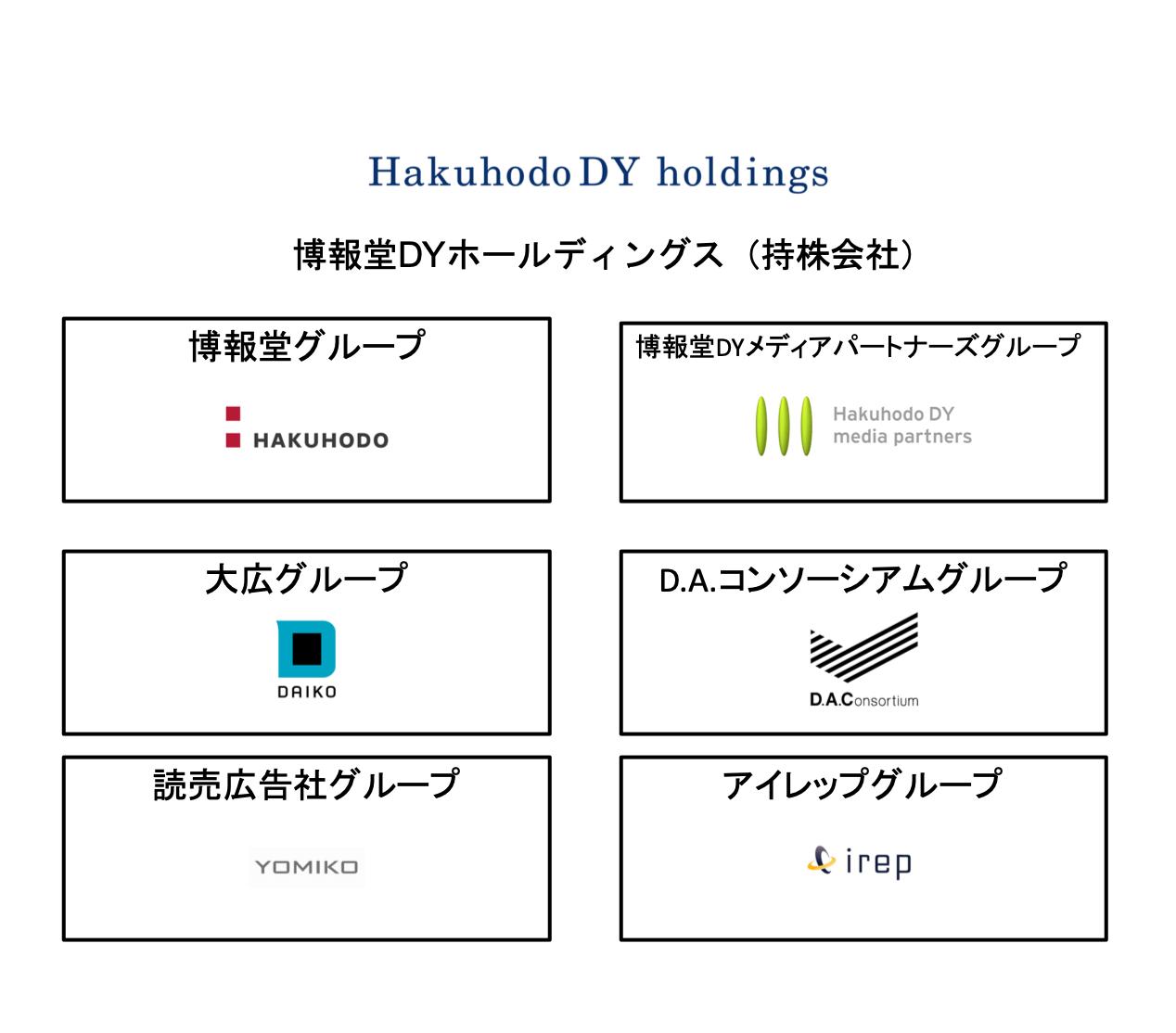 博報堂DYグループ