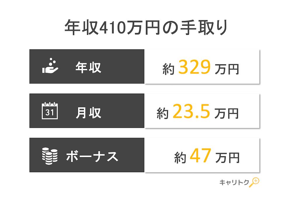 年収410万円の手取り額と生活レベル