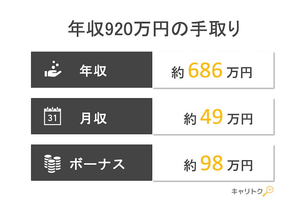 年収920万円の手取り額と生活レベル
